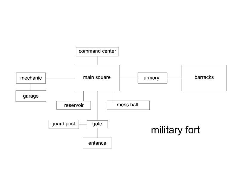 fort_NET.jpg