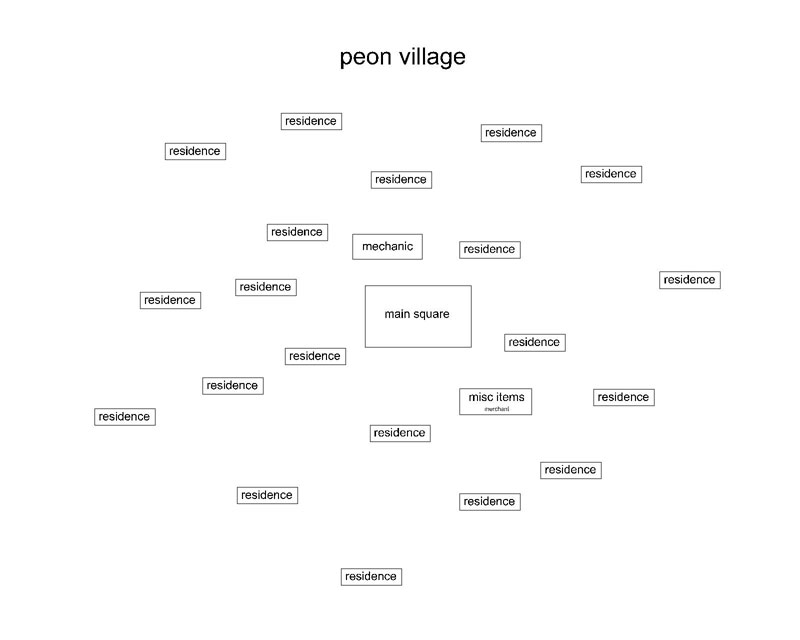 village_NET.jpg